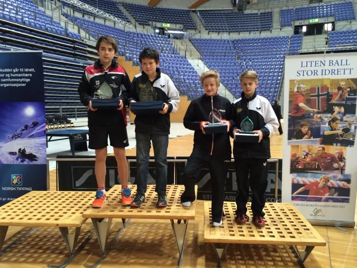 Alexander vant gutter 13 i Topp 8