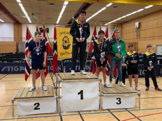Medaljedryss på NM Yngre